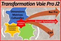 Journée 2 de la formation à la transformation de la Voie Pro